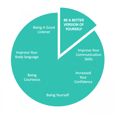 features-of-personality-development-program